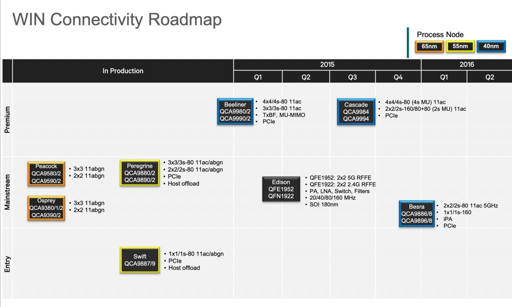 QCA WIN Roadmap.jpg